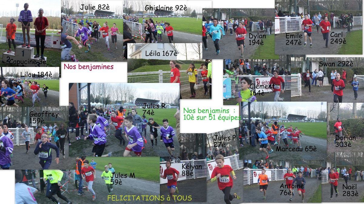 RESULTATS CROSS DEPARTEMENTAL