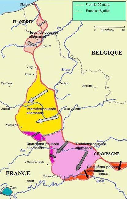 Les offensives allemandes sur le front de l'Ouest (mars-juillet 1918)
