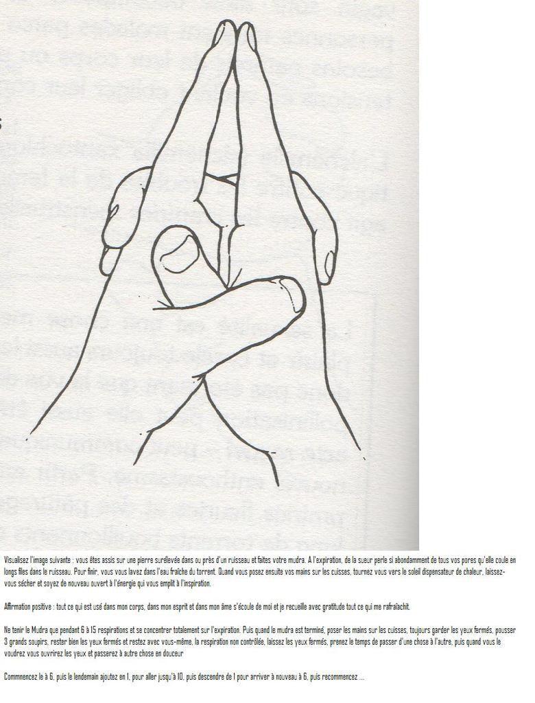 Les mudras Yoga au bout des doigts