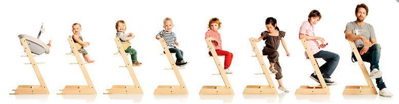 [Test] Papa Online ! a testé pour vous... la chaise haute Tripp Trapp de Stokke #1