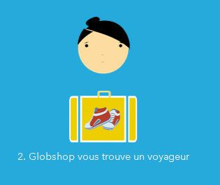 Start-up Voyage : Globshop