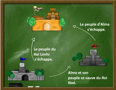 Primaire 4 - Leçon 13 - Le peuple du roi Limhi et le peuple d'Alma.