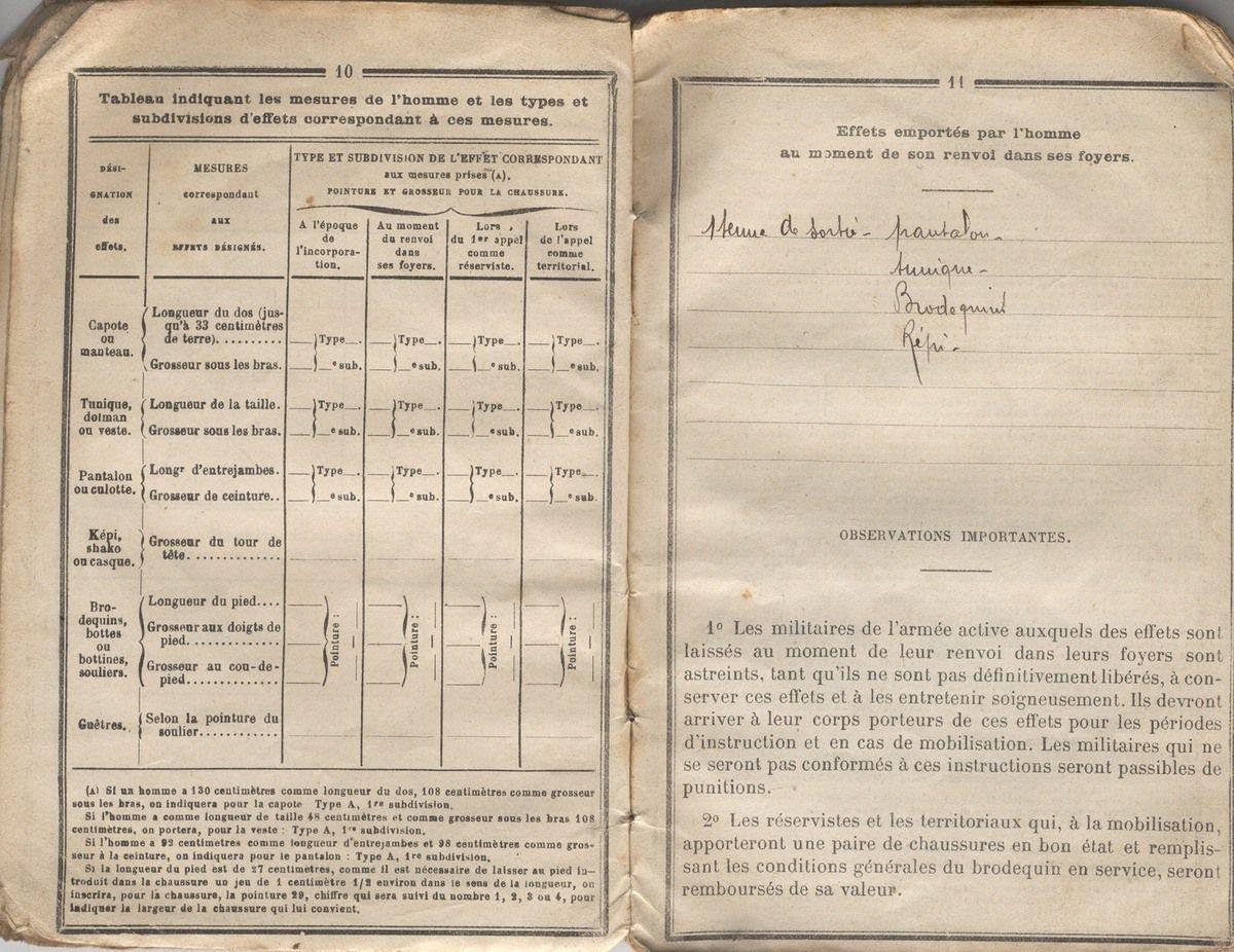 ROUSSEAU René : Livret Militaire (1909) à Fontainebleau (77)