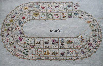 Le travail de Malélé et une invitation