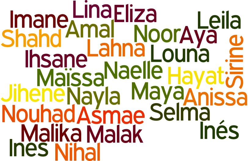 Cherche prenom original fille arabe