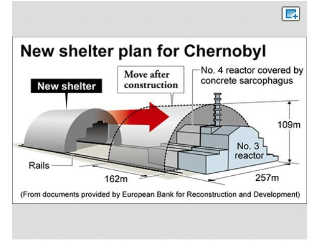 Chernobyl: 30 years and counting