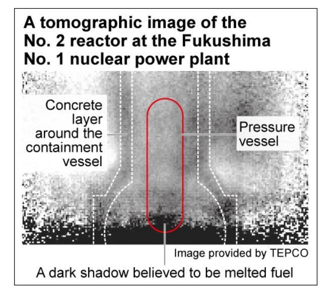Most fuel in No.2 did not melt, says TEPCO
