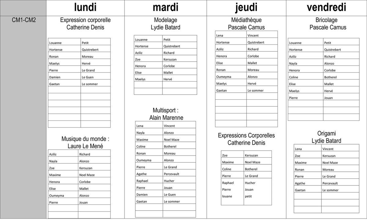 Liste des classes de CM