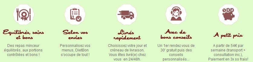 Santé : Avis Dietbon, les repas minceur à domicile