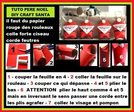 DIY/CRAFT/TUTO/TUTORIEL/ROULEAU/récup/recycling/écolo/recycler/fiche/TECHNIQUE/RENNE/PERE NOEL/PAPA NOEL/SANTA CLAUS/ST NICOLAS/ ENFANT/FETES/TABLE/DECORATION/