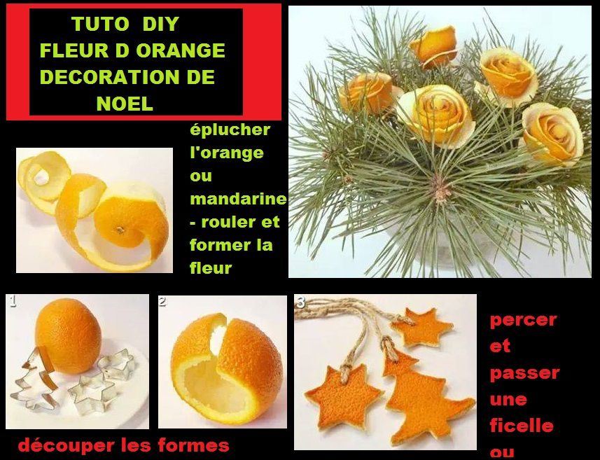 PUNCH ART/RENNE/REINDEER/ASSIETTE/CARTON/CRAFT/PAPIER/BONHOMME DE NEIGE/SNOWMAN/TUTO/TUTORIEL/DIY/CRAFT/PAPIER/SCRAPBOOKING/STAMPING/CARTE/CARD/VOEUX/NOEL/CHRISTMAS/SANTA CAUS/PAPA NOEL/PERE NOEL/ST NICOLAS/FETE/DECORATION/TABLE/MENU/RECETTE/RECIPE/FICHE/récup/RECYCLING/