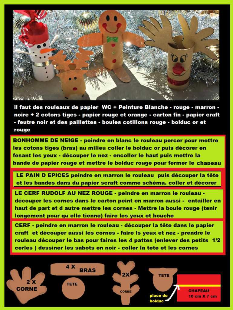 ROULEAU/CERF/PUNCH ART/RENNE/REINDEER/ASSIETTE/CARTON/CRAFT/PAPIER/BONHOMME DE NEIGE/SNOWMAN/TUTO/TUTORIEL/DIY/CRAFT/PAPIER/SCRAPBOOKING/STAMPING/CARTE/CARD/VOEUX/NOEL/CHRISTMAS/SANTA CAUS/PAPA NOEL/PERE NOEL/ST NICOLAS/FETE/DECORATION/TABLE/MENU/RECETTE/RECIPE/FICHE/récup/RECYCLING/