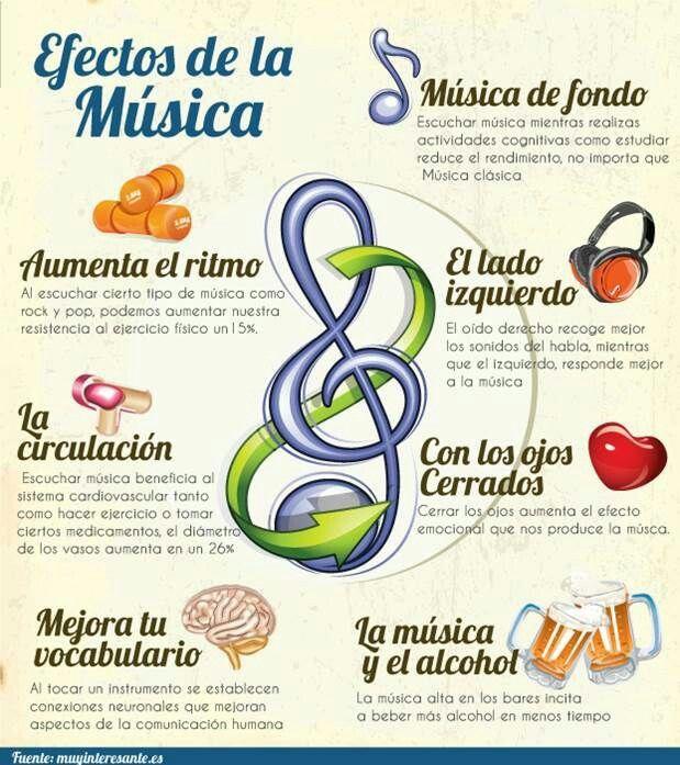 Infografía efectos de la música. Descubre cuales son.