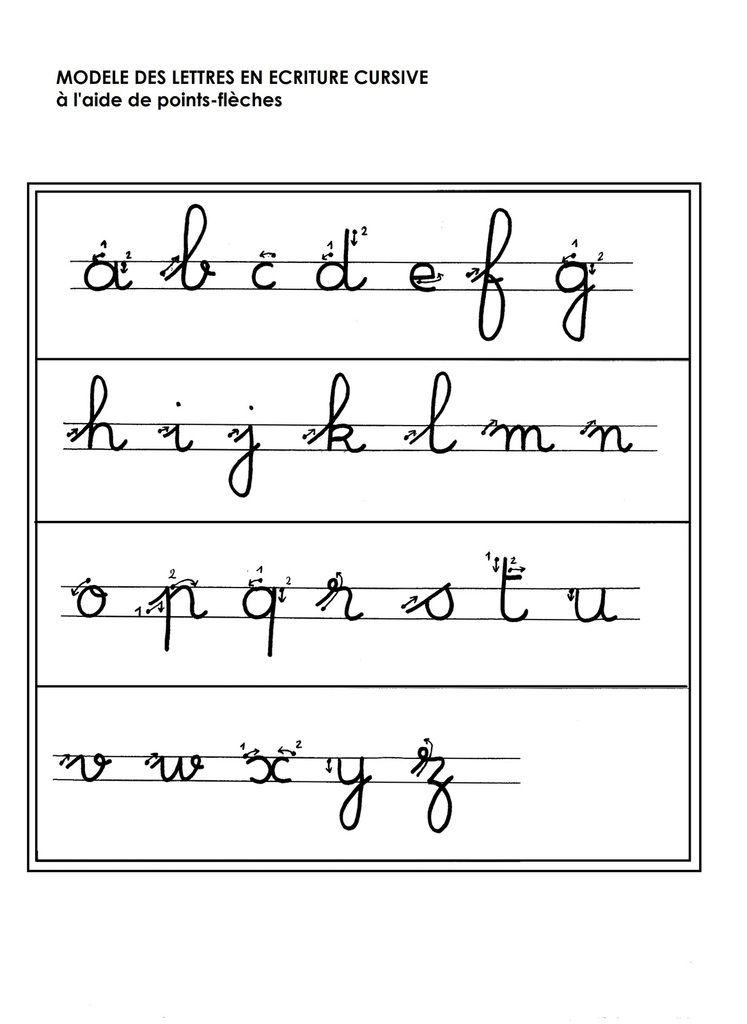 Alphabet Modele Des Lettres En Cursive Ecole Maternelle Gellow