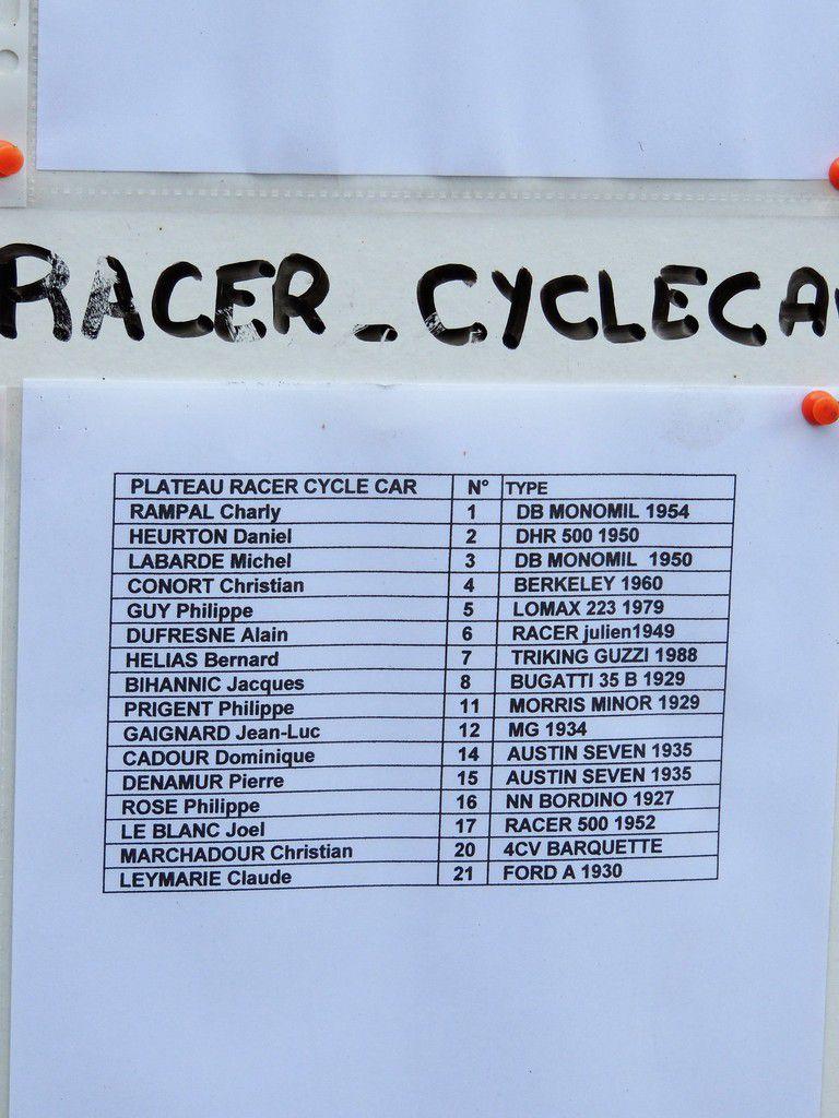Liste des participants dans de Plateau RACER  CYCLE-CAR