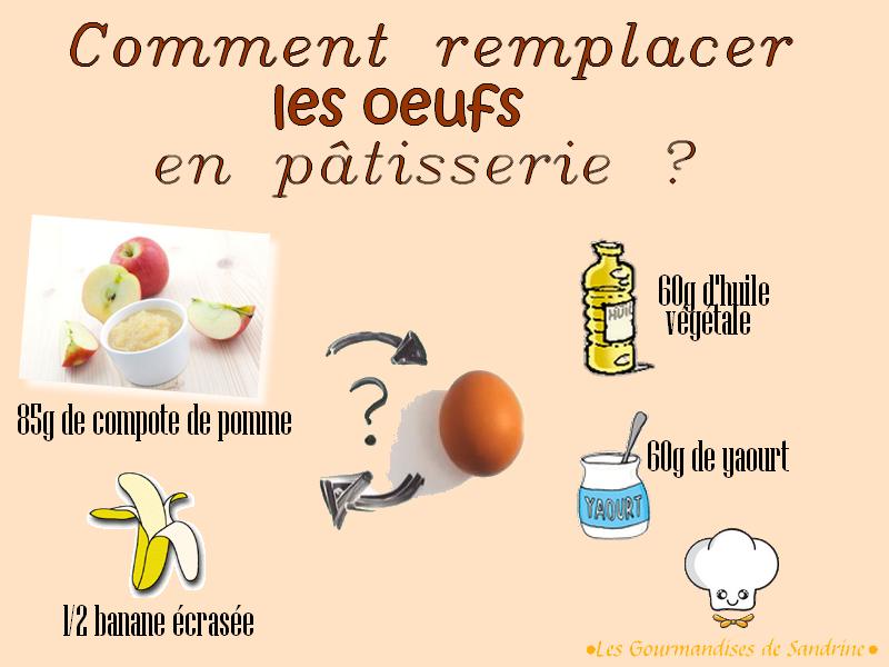 Le modèle alimentaire français : l'élevage des poules pondeuses