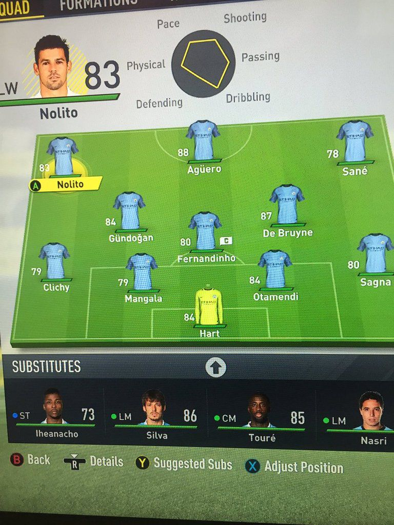 Man City notes fifa fut 17