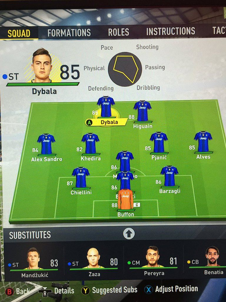 juventus notes fut 17