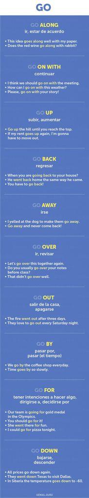 Indispensables para hablar inglés