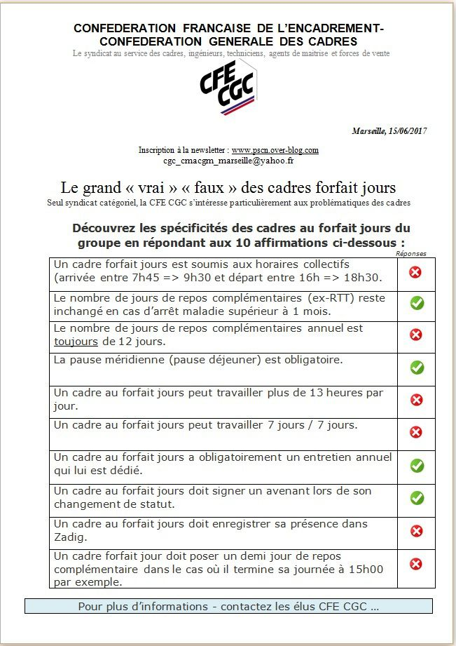 Communication de la section syndicale CFE CGC - CMA CGM