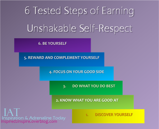 Part of knowing yourself is being aware of your strengths and weaknesses.