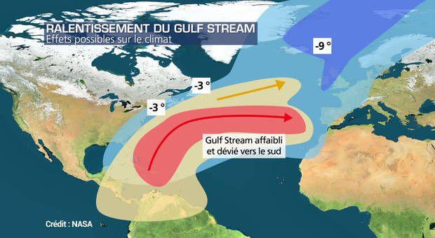 Refroidissement de l'atlantique nord: quel impact pour l'Europe ?