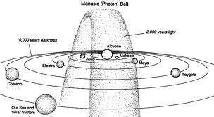 La NASA cache l'approche d'un évènement spatial catastrophique