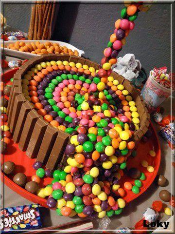 Gravity cake skittles