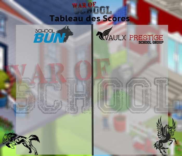 The War Of School !