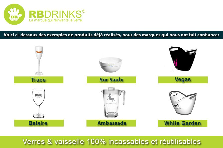 Personnalisation RBDRINKS®