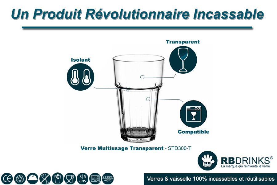 Notre verre incassable STD300-T