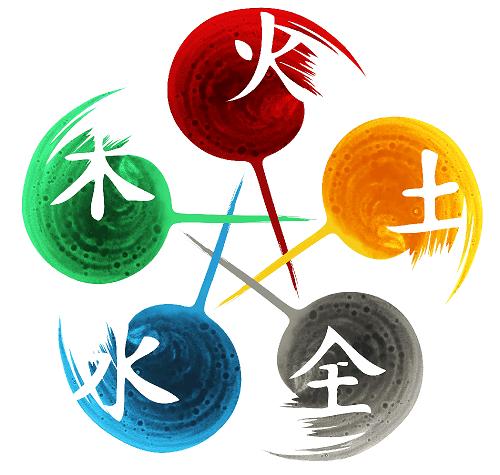 Les 5 Eléments de la Médecine Chinoise et du Shiatsu