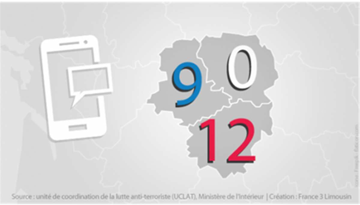 Limousin : 21 candidats au djihad