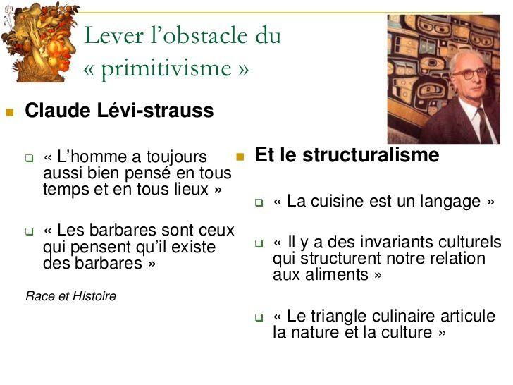 Citations de Claude Lévi-Strauss