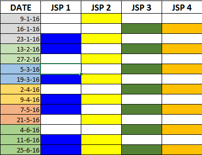 PLANNING SECTIONS JSP 2016