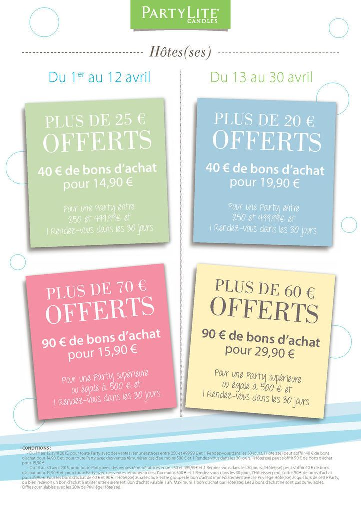 Promotions Hôte(sse) : Avril 2015