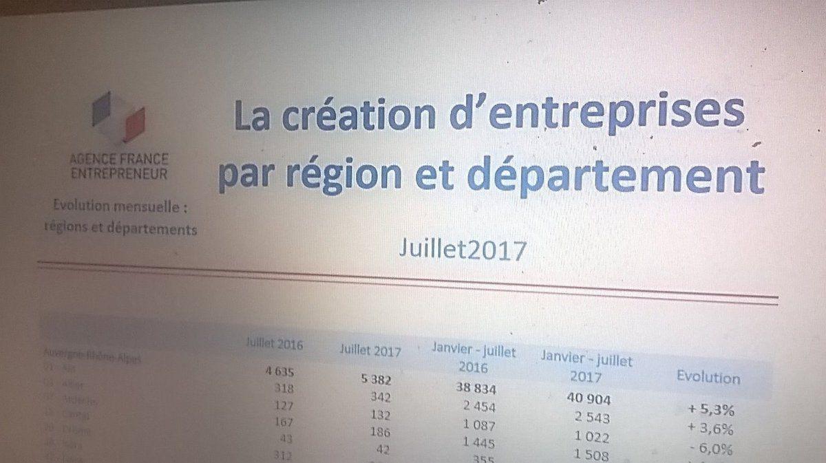 SOS CREATEUR-REPRENEUR D'ENTREPRISE HOTLINE