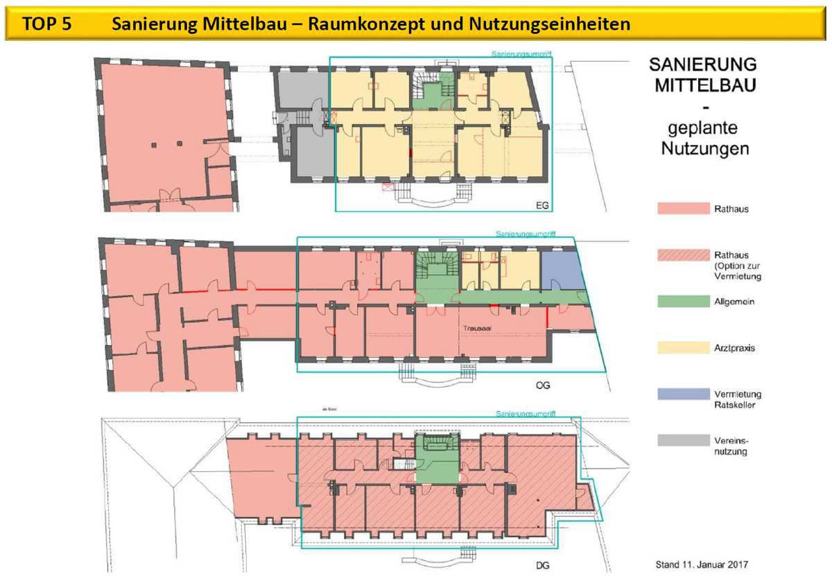 Gemeinderat berät am 17. Januar 2017 über wichtige Projekte - Teil 2 - Sanierung Mittelbau und Rathaus: