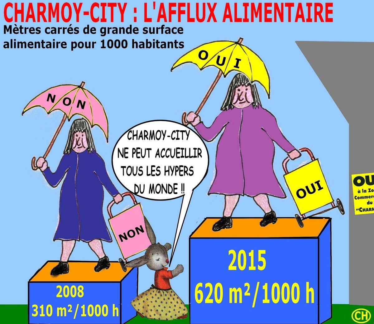 Afflux alimentaire