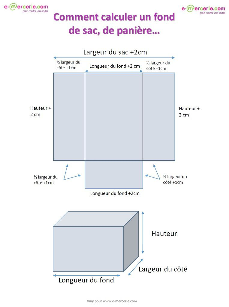 Comment calculer mes dimensions