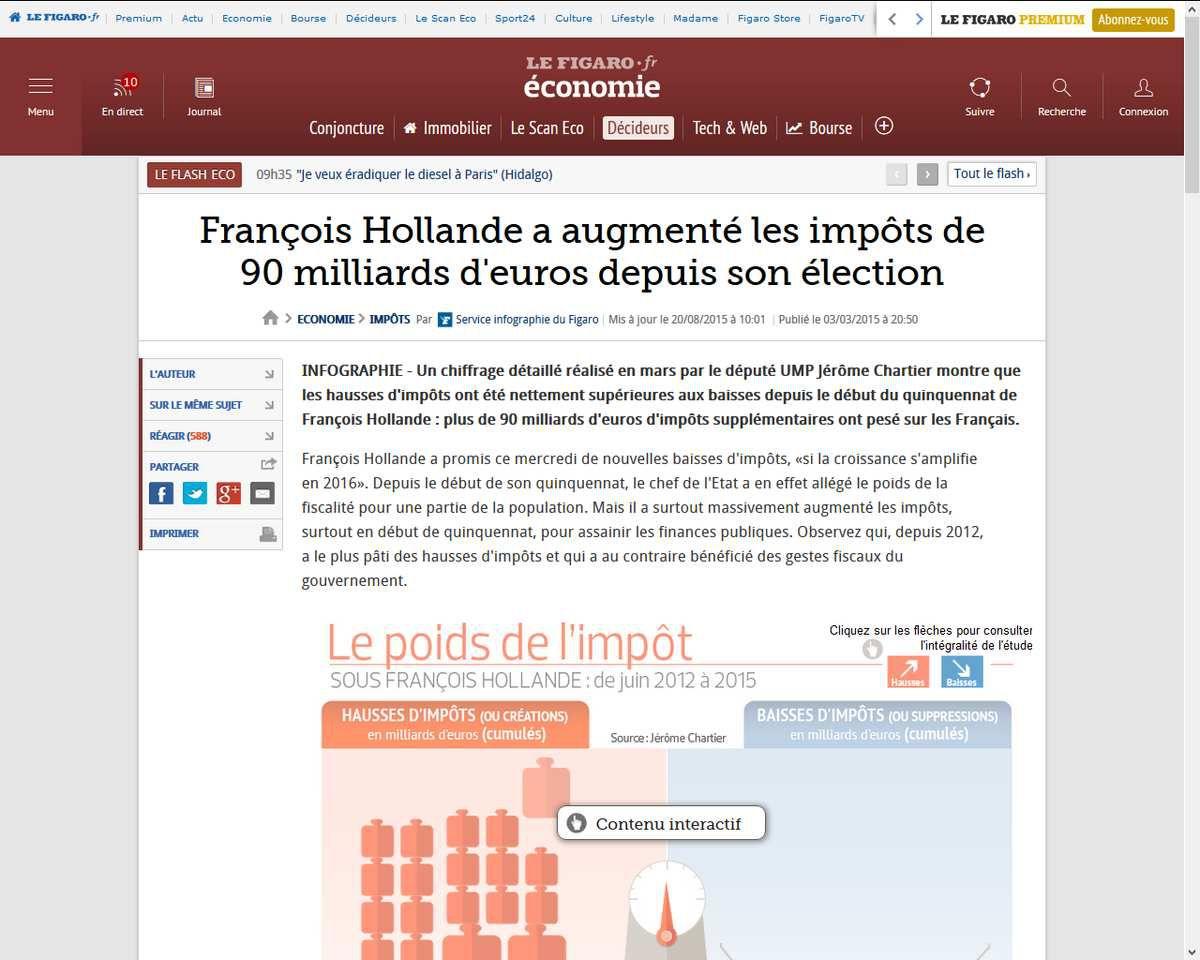 Impôts : Le &quot&#x3B;cadeau&quot&#x3B; de François Hollande aux ménages est une hausse de 88 milliards d'euros