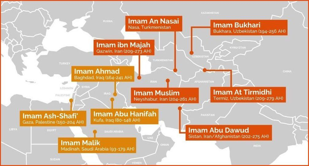 Lieux de naissance des Imams des 4 grandes écoles et des 6 rapporteurs de hadiths