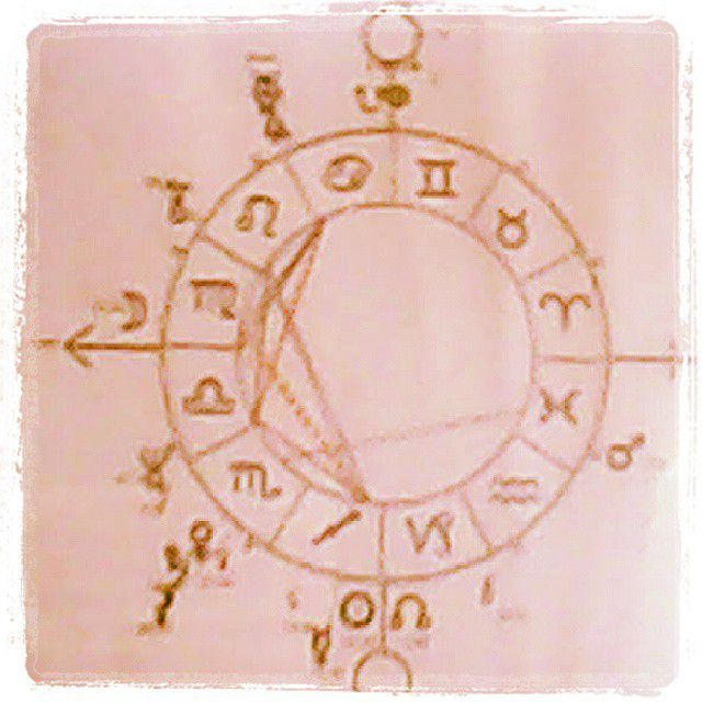 Horoscope du mois de juillet