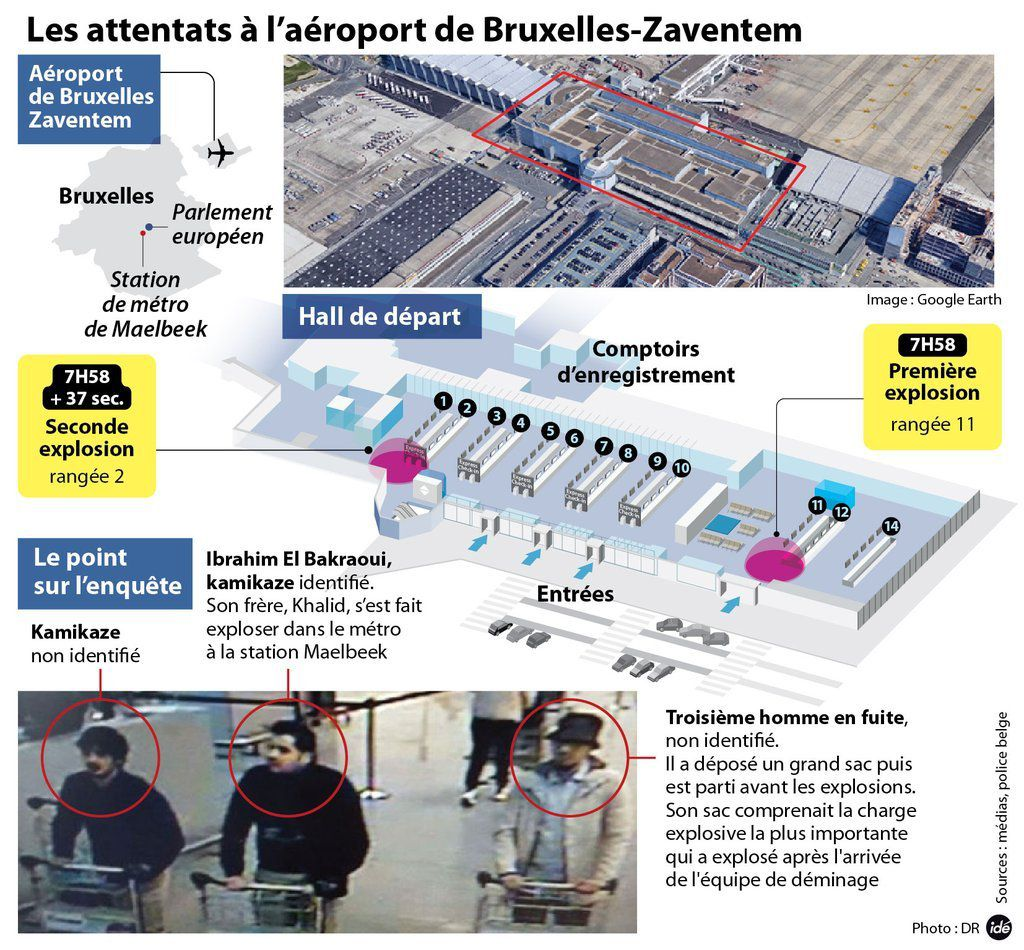 Infographie de France BLEU : le point sur les attentats