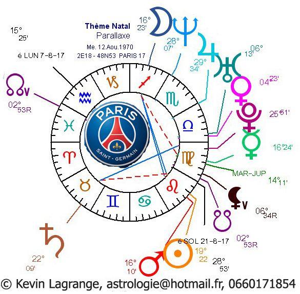 Astrologie et football, le Paris-Saint-Germain (PSG), le Qatar et les gros transferts : la folie de l'été 2017 + vidéo YouTube