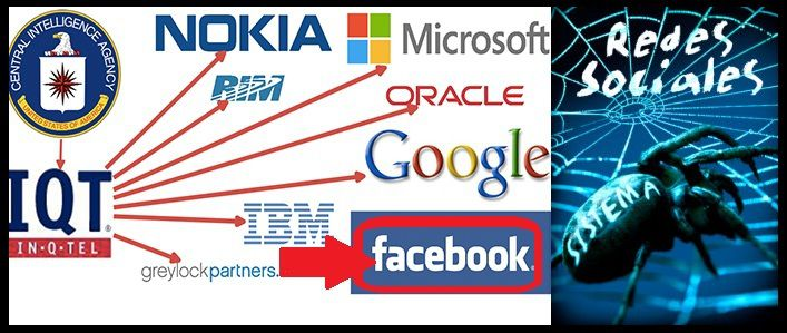 98 datos que Facebook sabe sobre ti