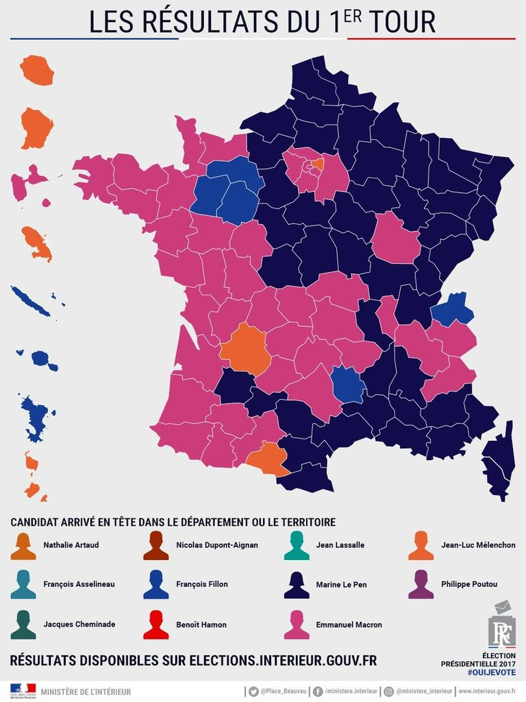 RESULTATS DE L'ELECTION PRESIDENTIELLE - 1er TOUR 23 AVRIL 2017