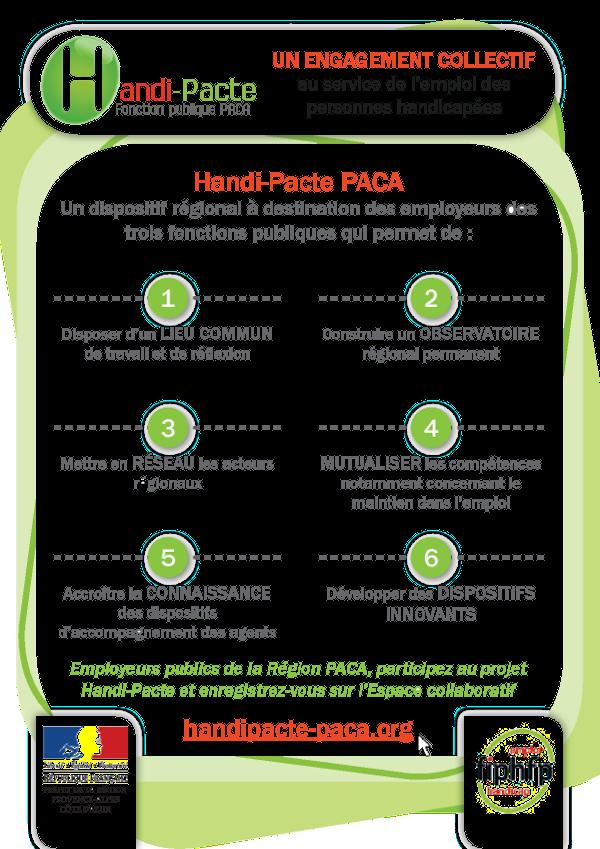 Handi pacte Paca (Fiphfp)