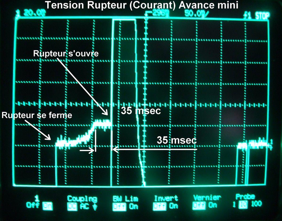 Quelques mesures électriques sur une magnéto