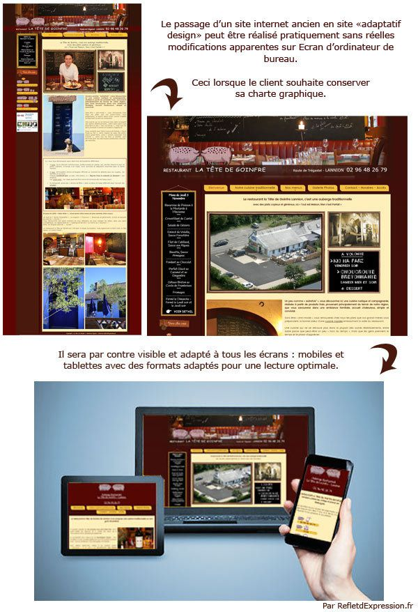 Site internet dynamic serving Restaurant La Tête de Goinfre Lannion